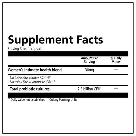for women supplement fact panel